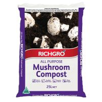2.2 Compost should be forked in thoroughly.jpg