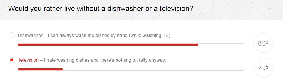 DishwasherPoll.png