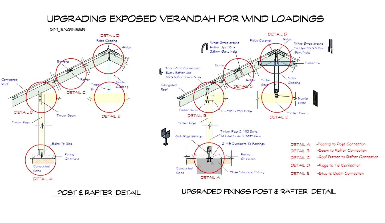 Engineering_Details_Bracing Framing.jpg