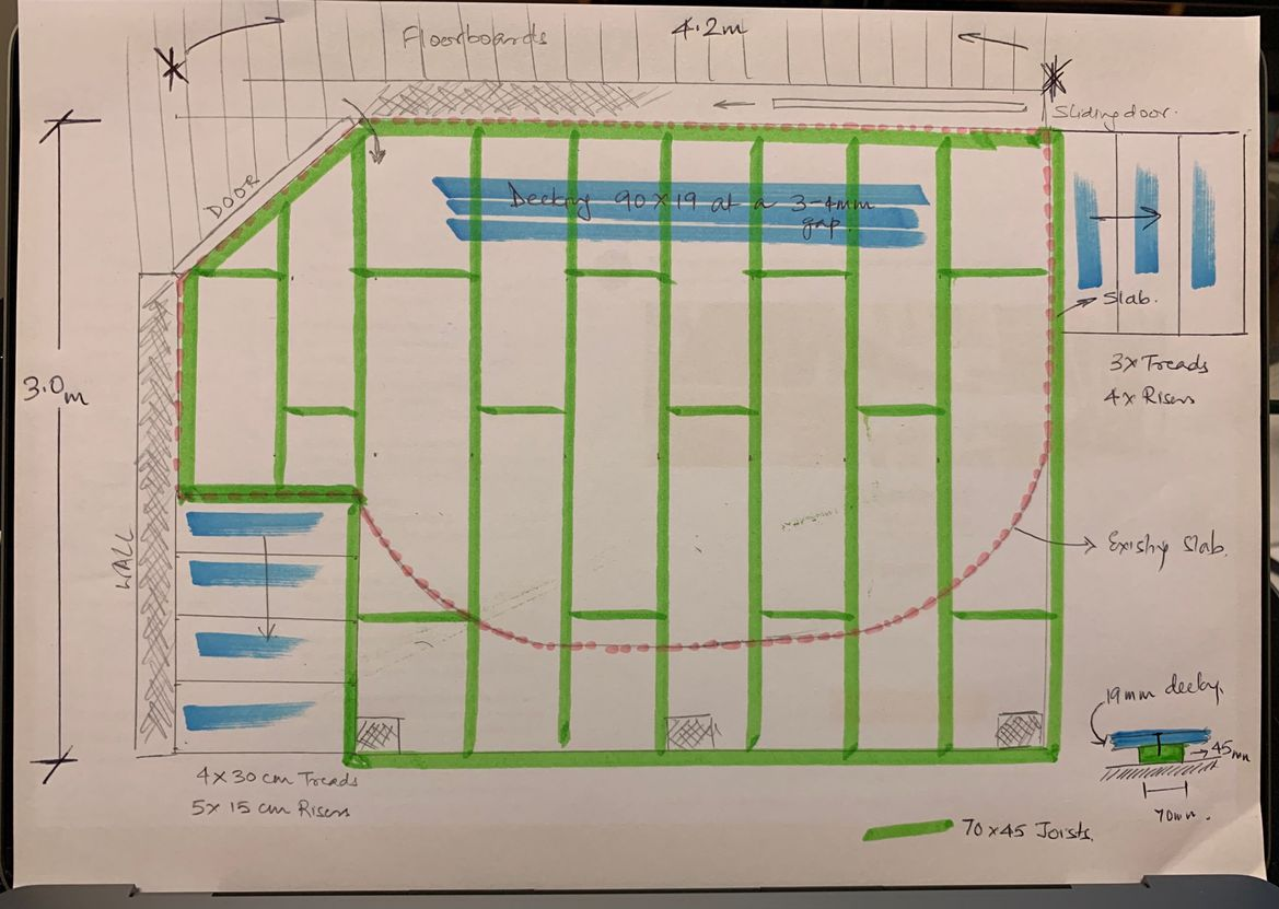 Rough sketch of the proposed decking
