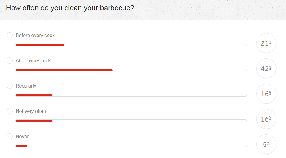 CleanBBQPoll.png