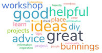 What members say when they are recommending Workshop