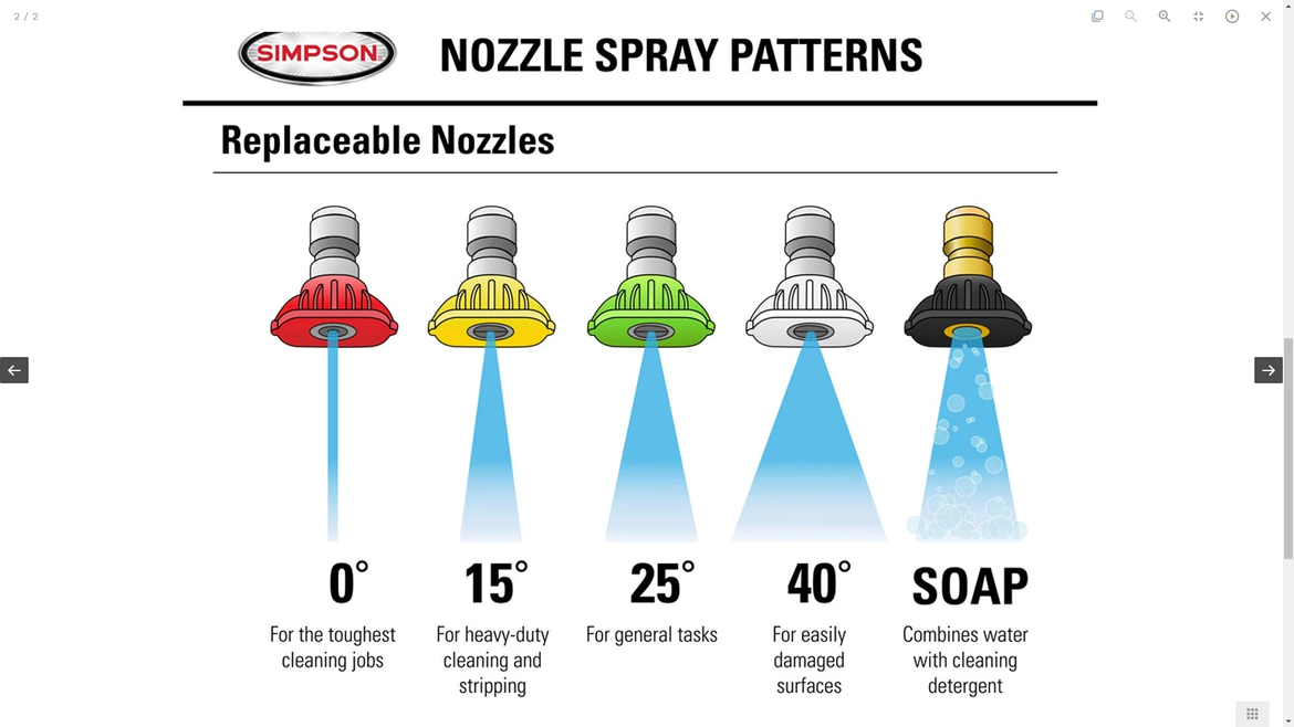 Nozzle Spray Patterns.png