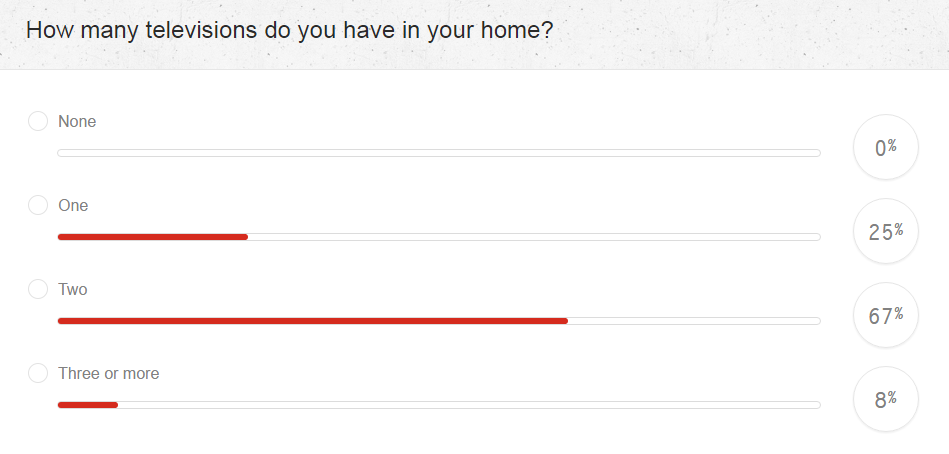 tvpoll.png