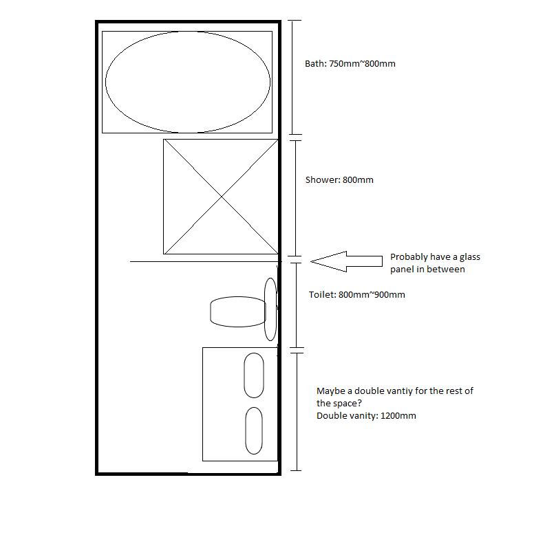 Idea 3 layout.png
