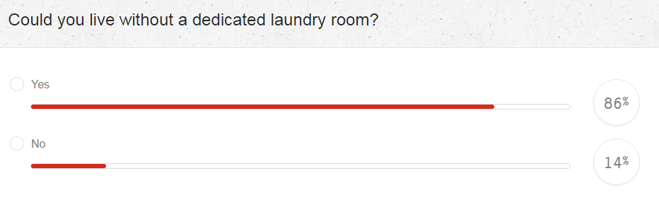 LaundryPoll.png