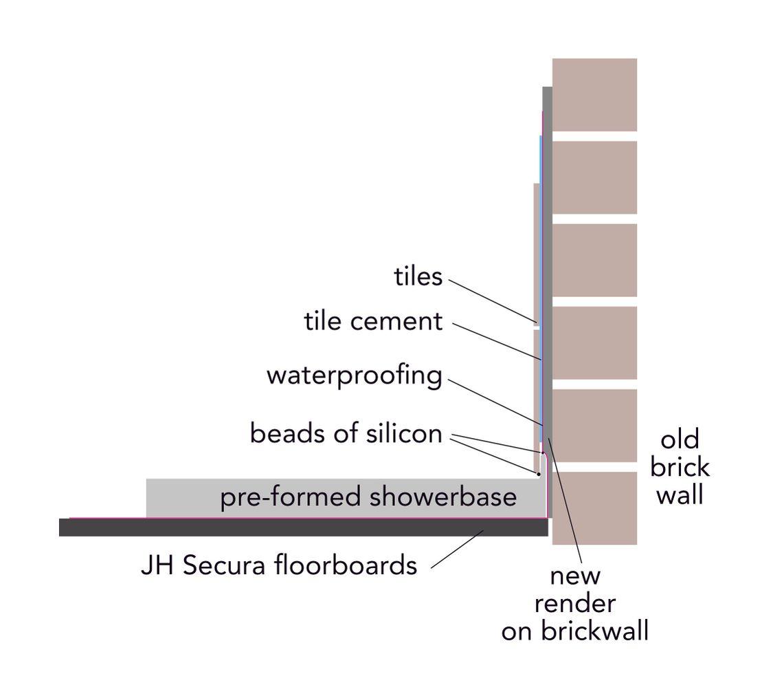 Neal_diagram.jpg