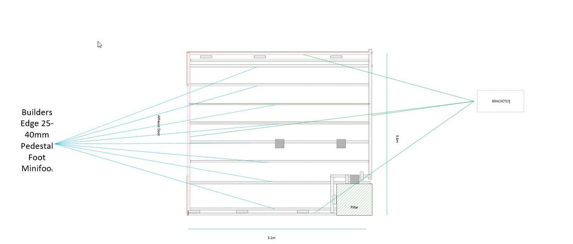 Brackets and Builders edge.jpg