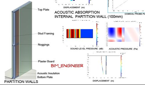 Wall Acoustic.jpg