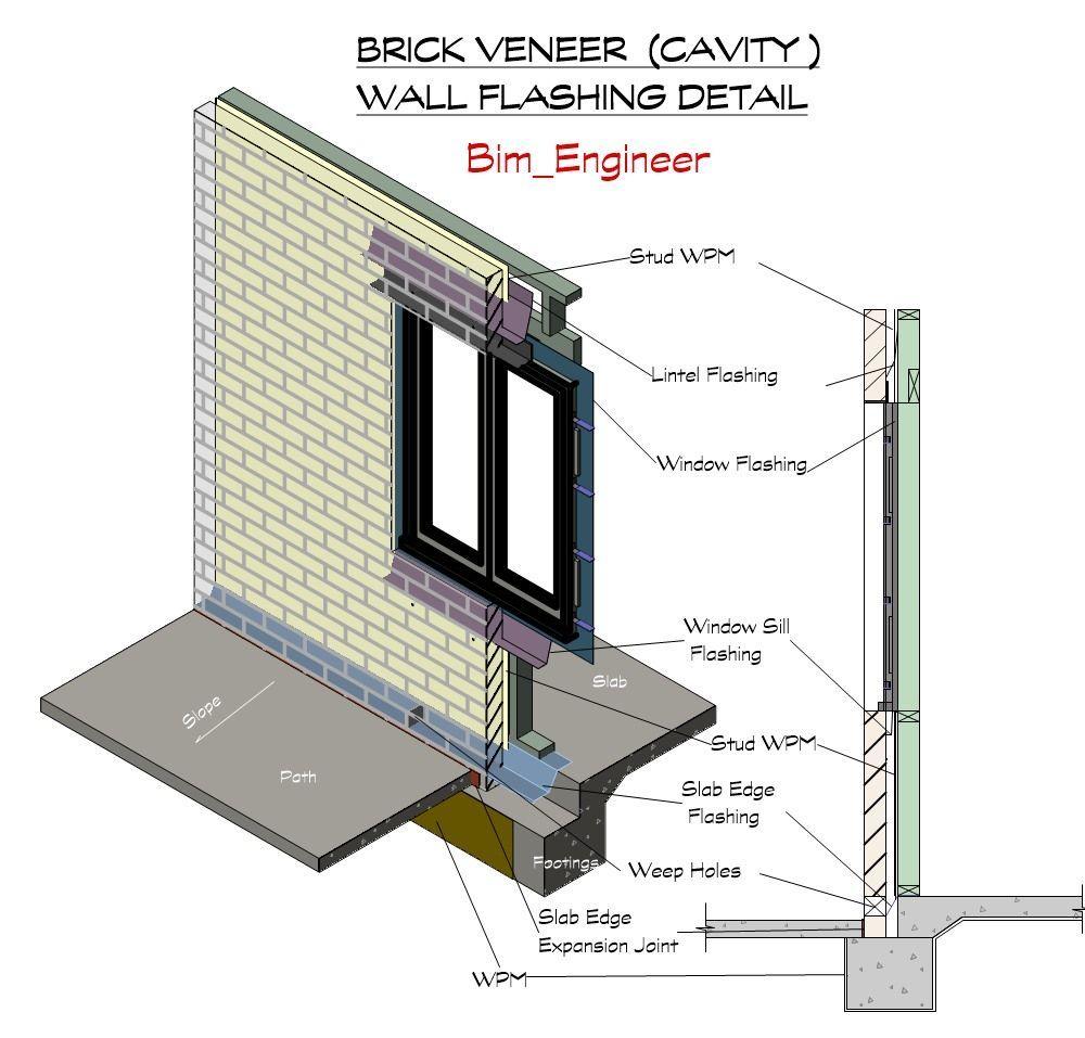 Engineering_Details_BV Wall Flashing.jpg