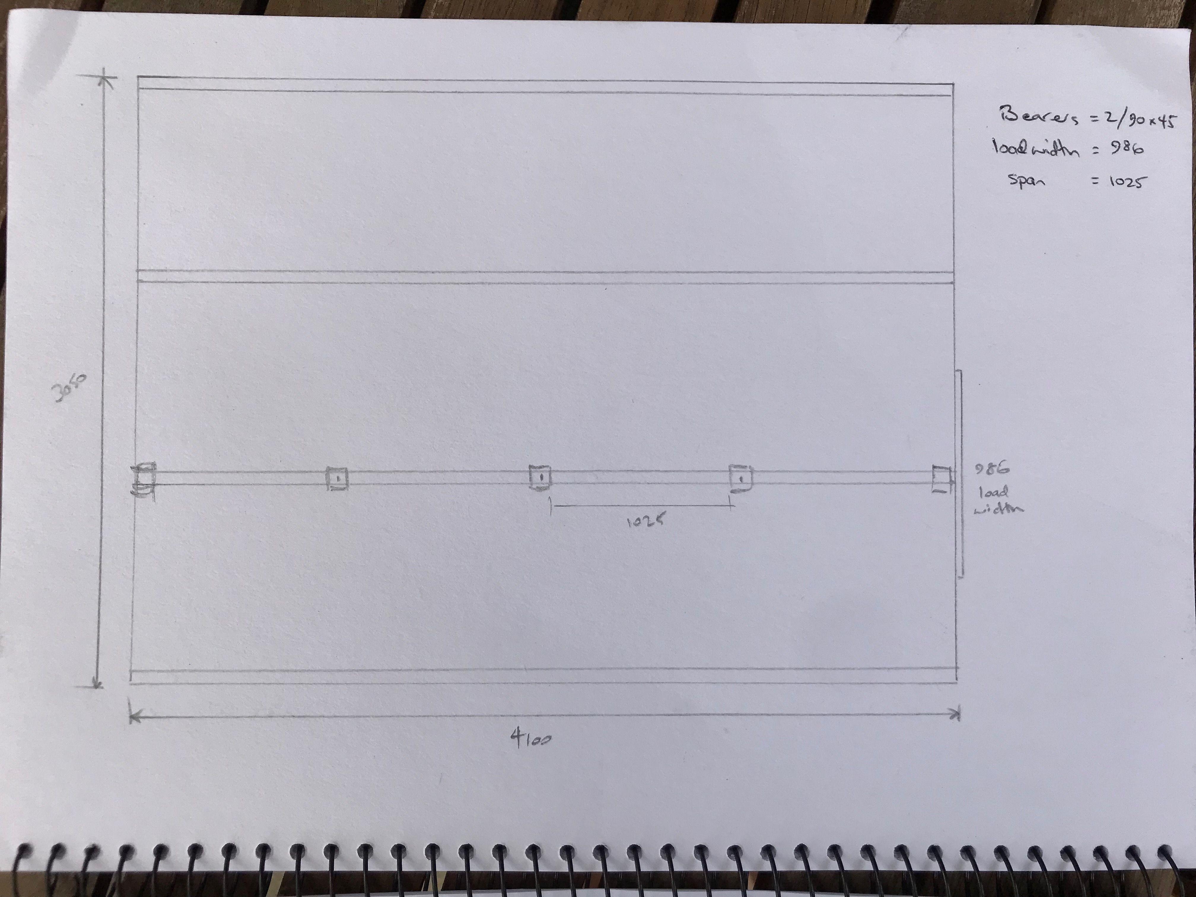 Bearers_diagram
