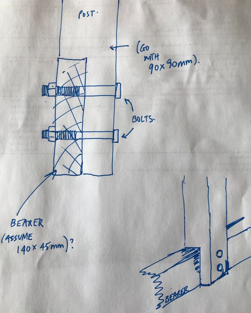 Some assumptions about bearer dimensions