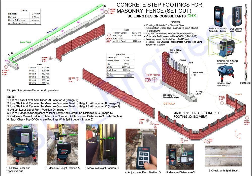 Bosch Footings Fence.jpg