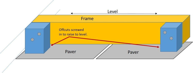 Decking Frame Leveled on Pavers.jpg