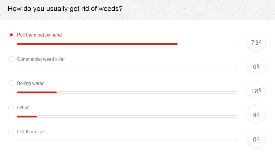 WeedsPoll.png