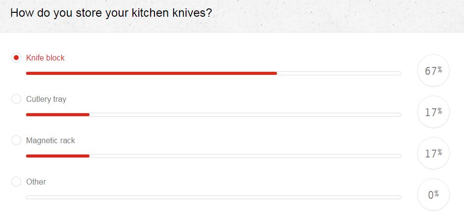 KnivesPoll.png