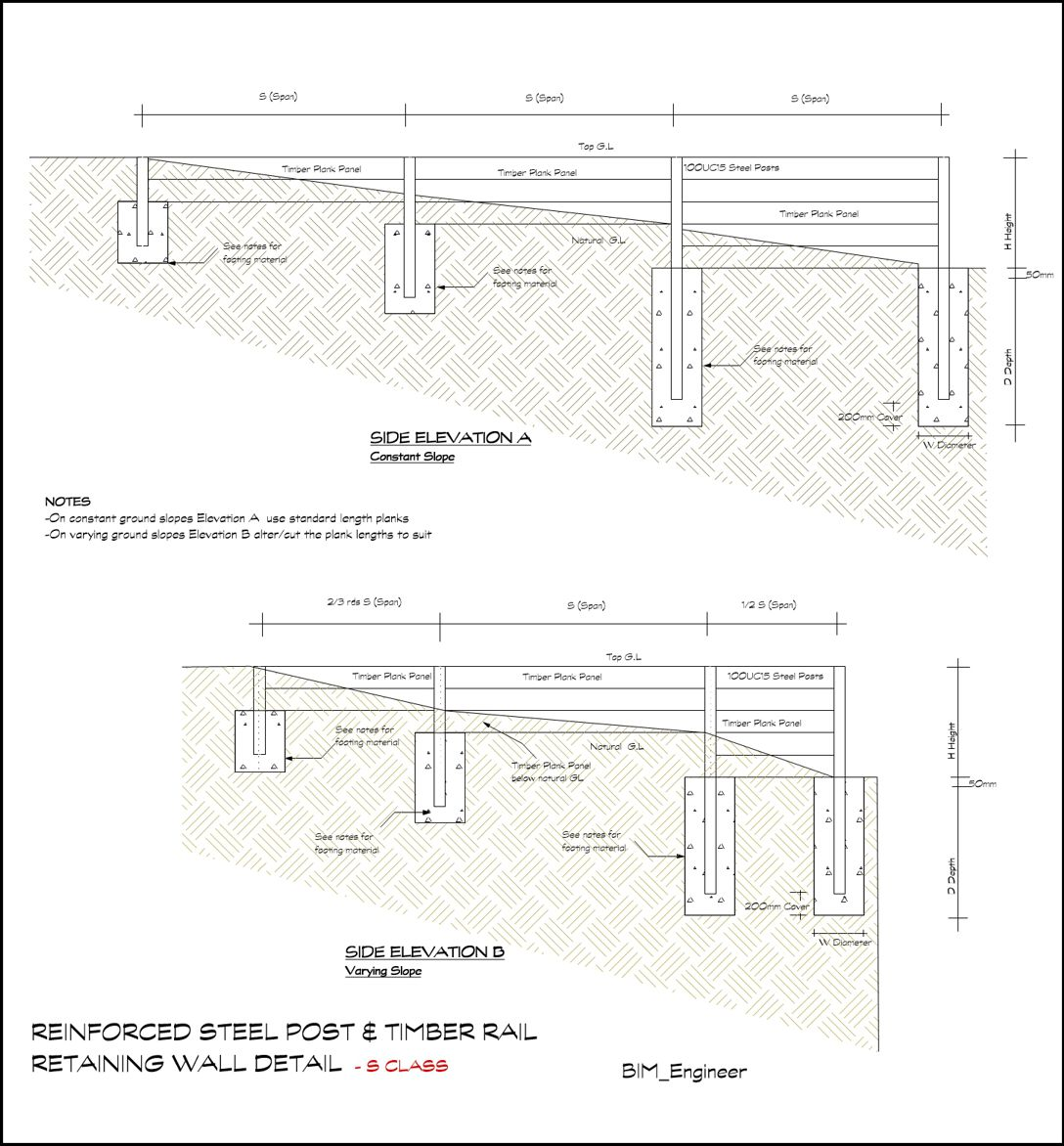 Stone Wall Elevation Cad : Replacing or building a post rail reta workshop