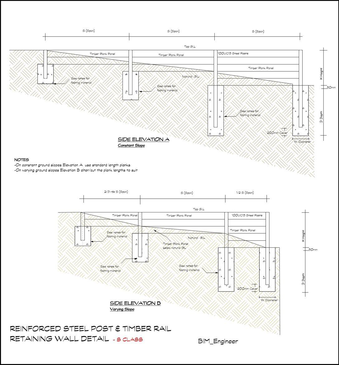 Stone Wall Elevation : Replacing or building a post rail reta workshop