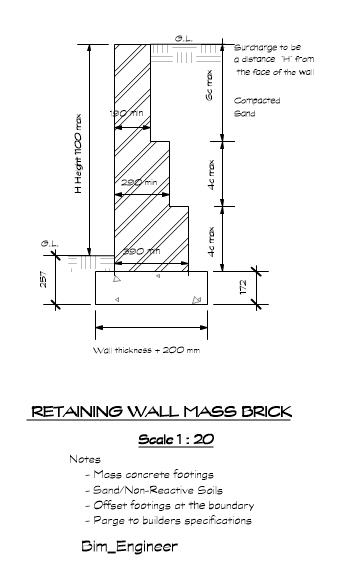 Overturning Retaining wall repairs - Workshop