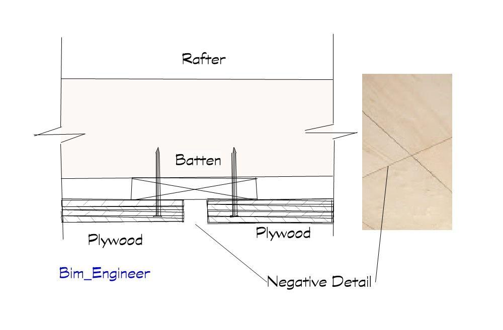 Negative Fixing Detail Ceiing.jpg